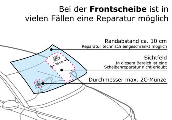 Steinschlag Reparatur - Windschutzscheibe